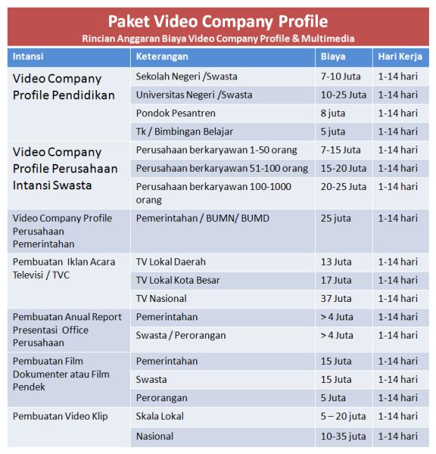 Harga Video Companny Profile-1